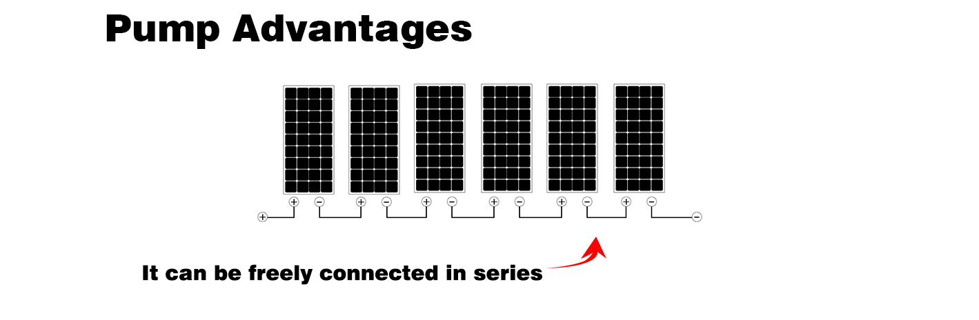 how connect solar panels